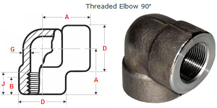 90 Degree Threaded Elbow Class 2000 Dimensions