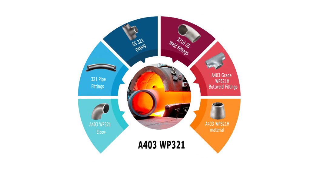 ASTM A403 WP321 Material