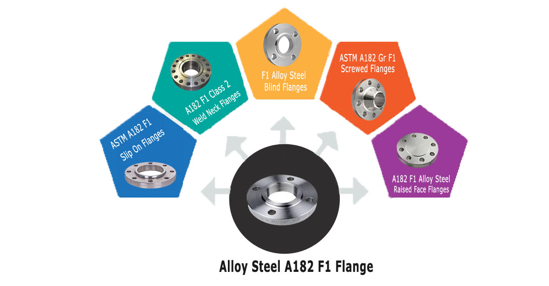 Alloy Steel A182 F1 Flange