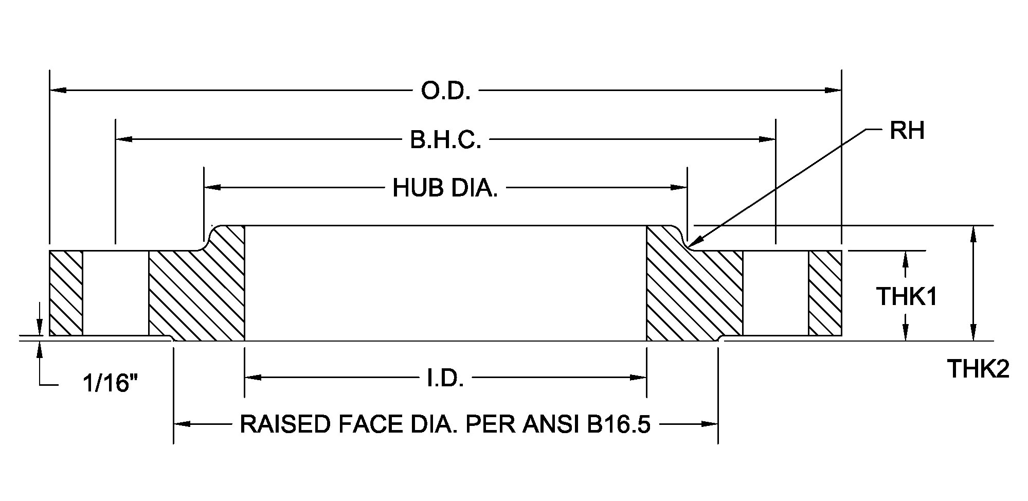 ANSI B16.5 Raised Face Flange Dimensions