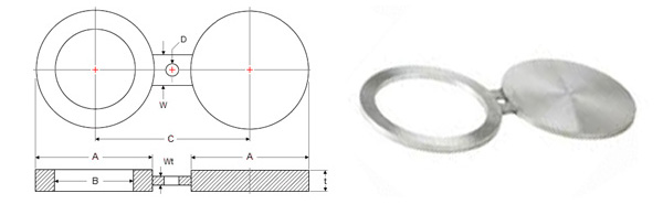 ASME B16.5 Spectacle Blind Flange Dimensions