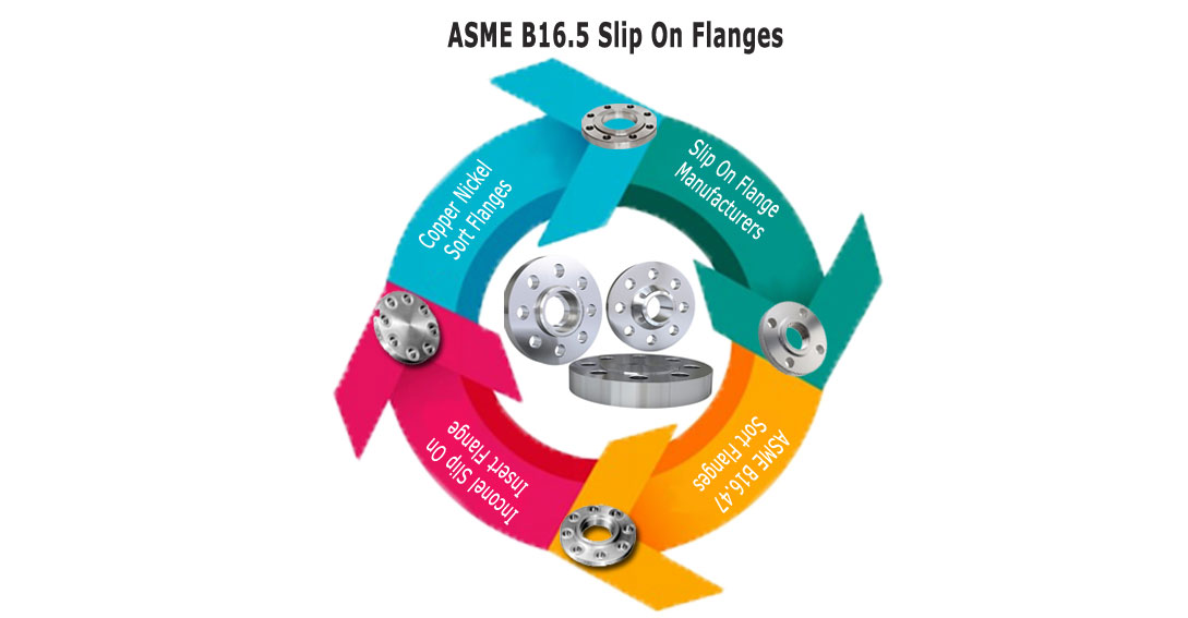 ASME B16.5 Slip On Flange Manufacturers