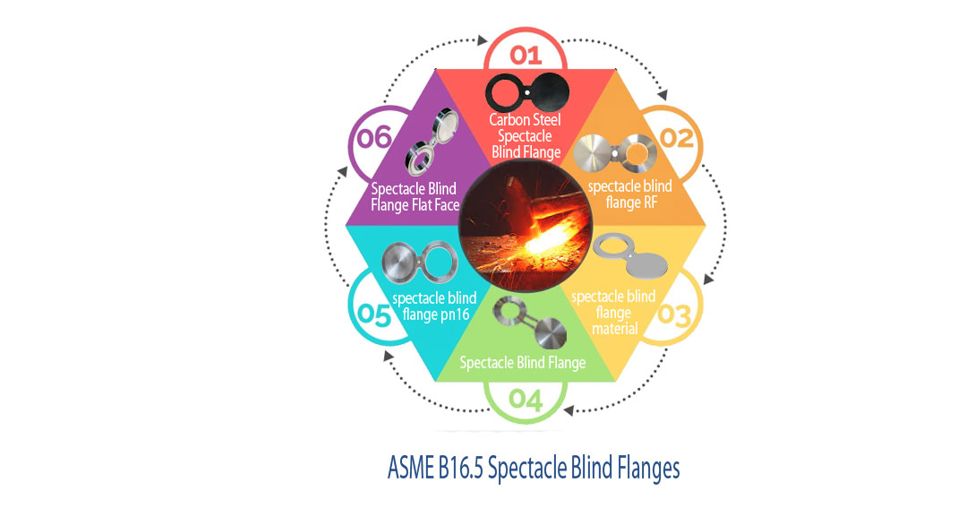 ASME B16.48 Spectacle Blind Flange Manufacturers in India
