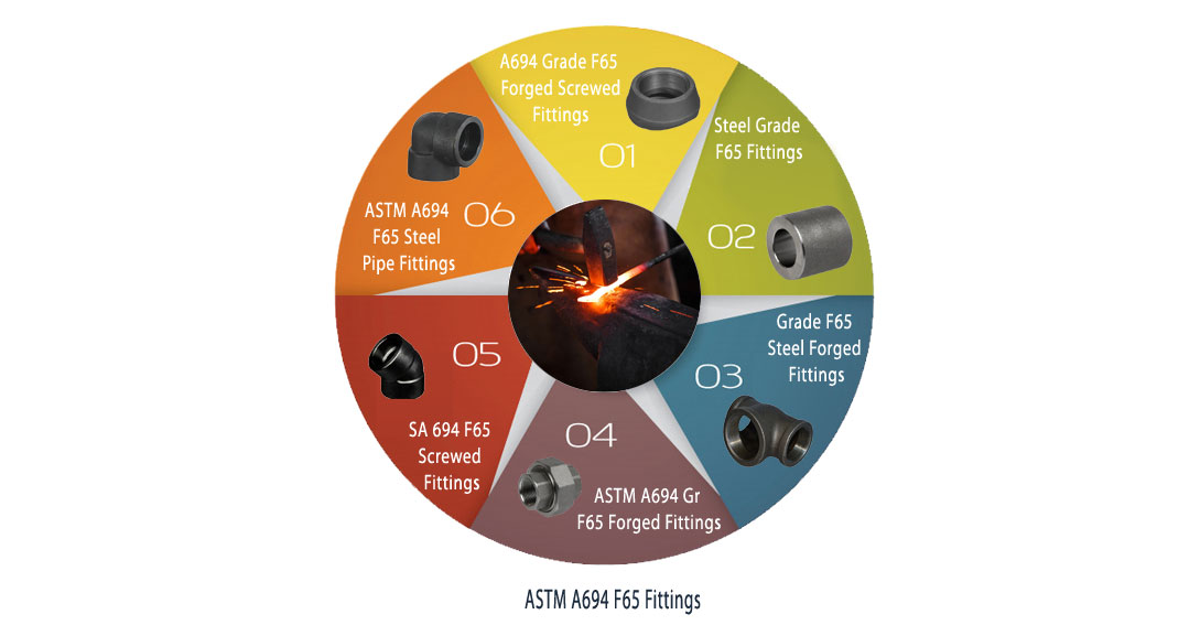 ASTM A694 F65 Fittings