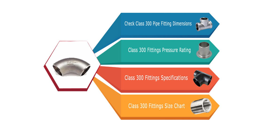 Class 300 Pipe Fittings Manufacturers In India