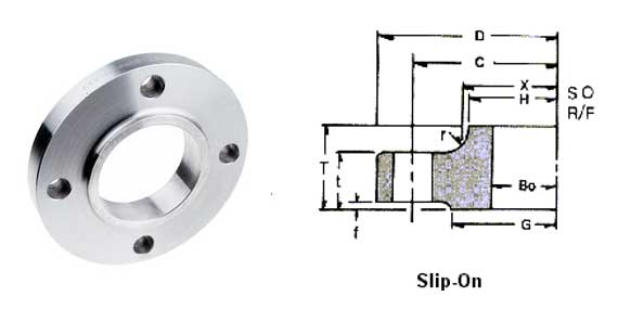 JIS 5K Slip On Flange Dimensions