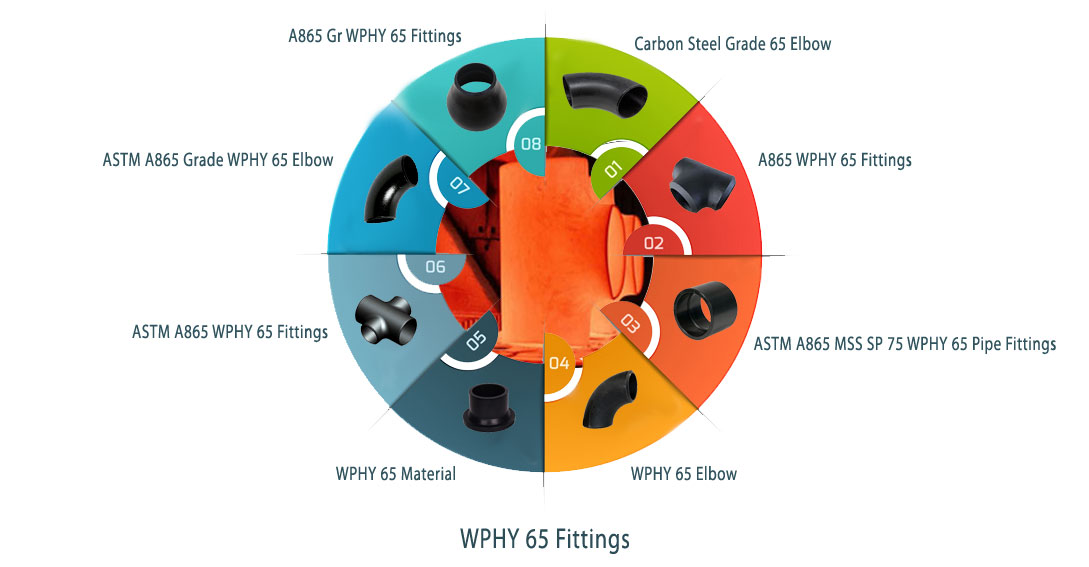 ASTM A860 gr WPHY 65 Fittings